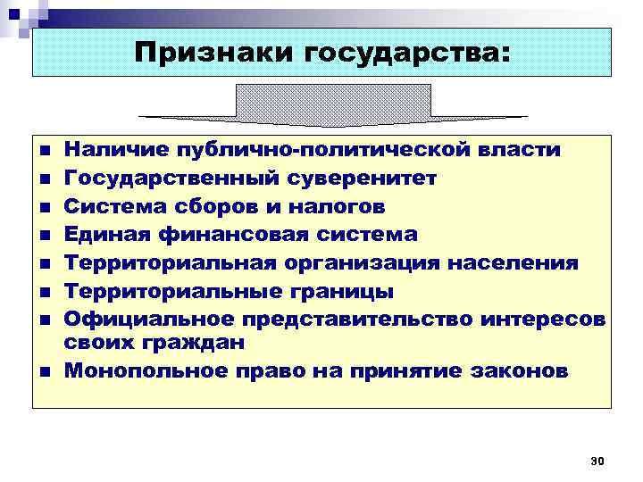 Признаки государства:  n  Наличие публично-политической власти n  Государственный