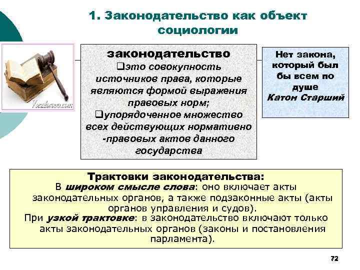 1. Законодательство как объект     социологии