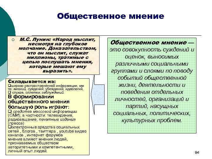 Общественное мнение  М. С. Лунин:  «Народ
