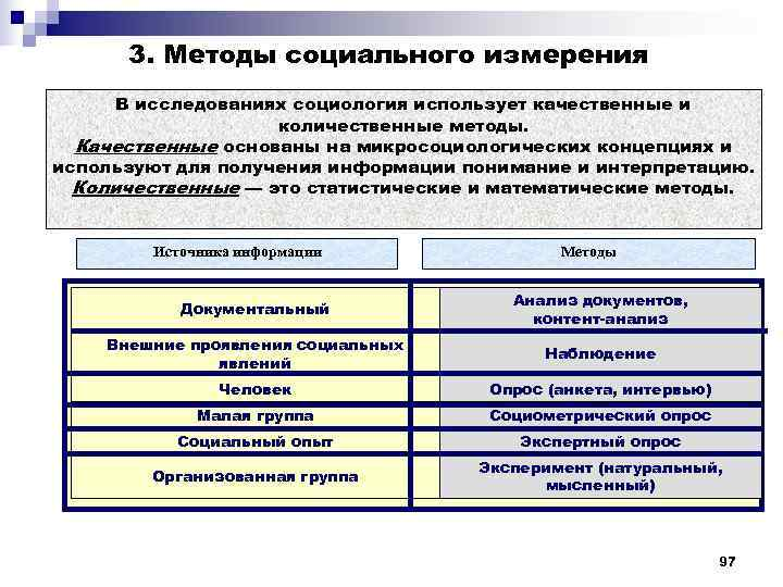 3. Методы социального измерения  В исследованиях социология использует качественные и