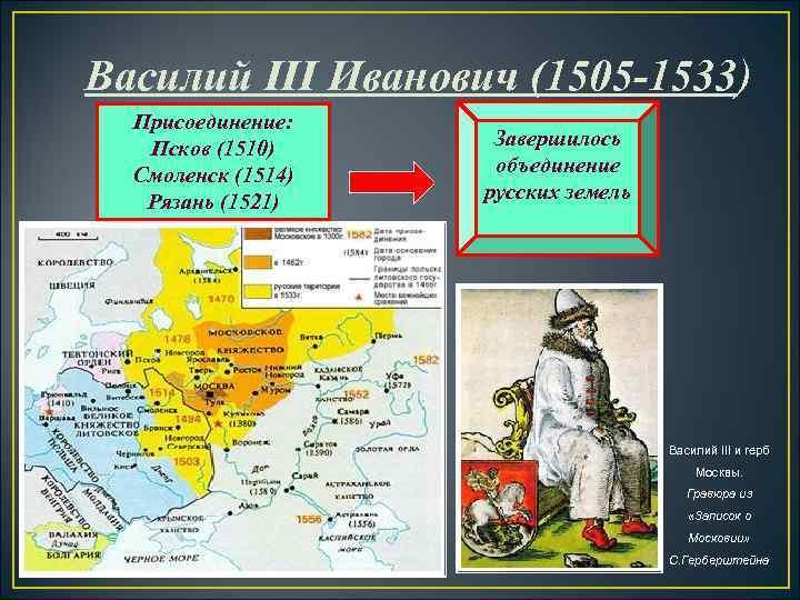 Василий III Иванович (1505 -1533)  Присоединение: Псков (1510) Завершилось  Смоленск (1514)