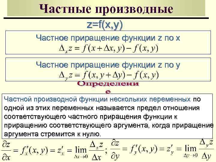 Частные производные     z=f(x, y)   Частное