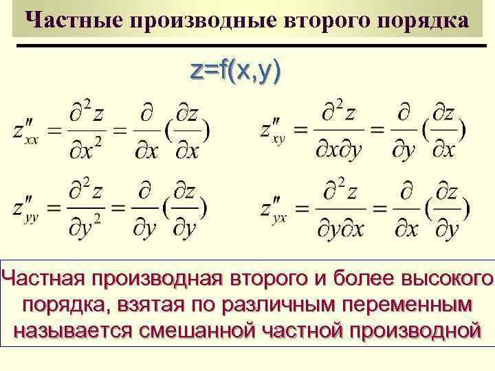 Частные производные второго порядка   z=f(x, y) Частная производная второго и более