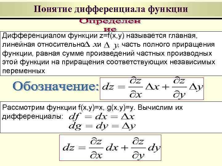 Понятие дифференциала функции Дифференциалом функции z=f(x, y) называется главная, линейная относительно