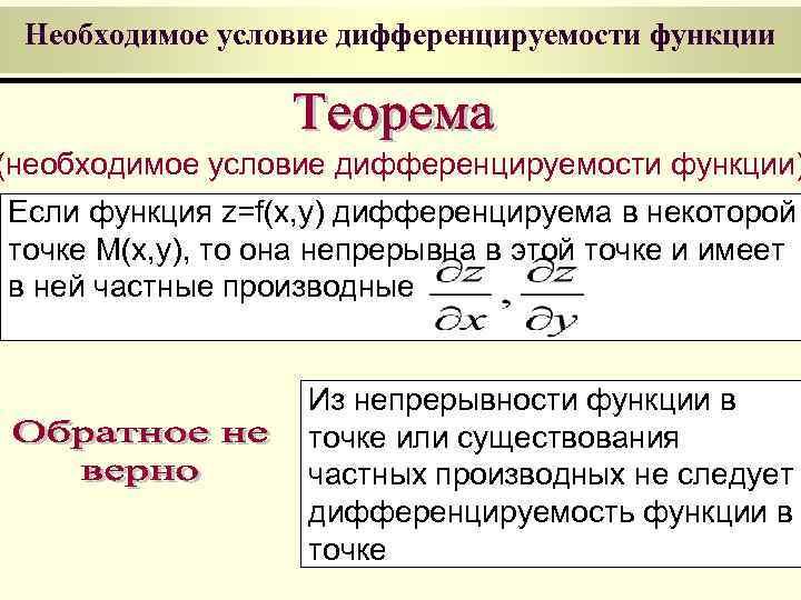 Необходимое условие дифференцируемости функции  (необходимое условие дифференцируемости функции) Если функция z=f(x, y)