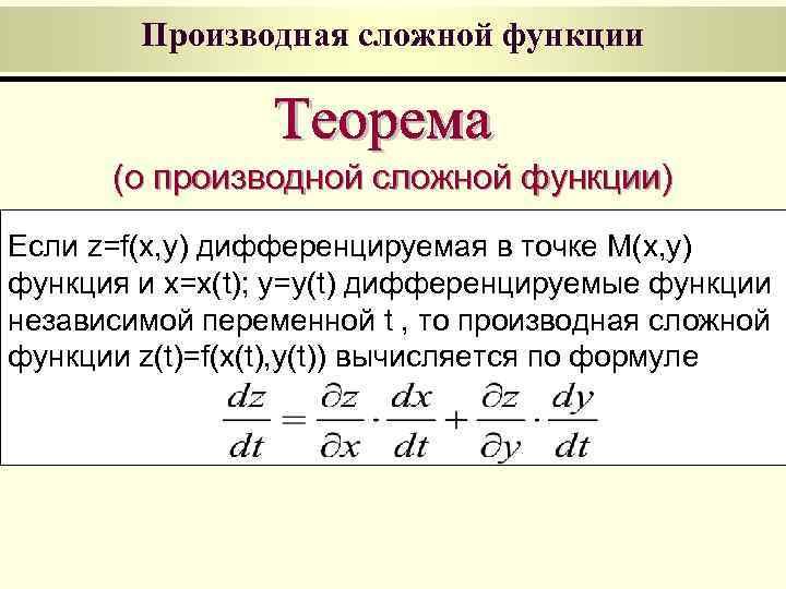 Производная сложной функции   (о производной сложной функции) Если z=f(x, y)