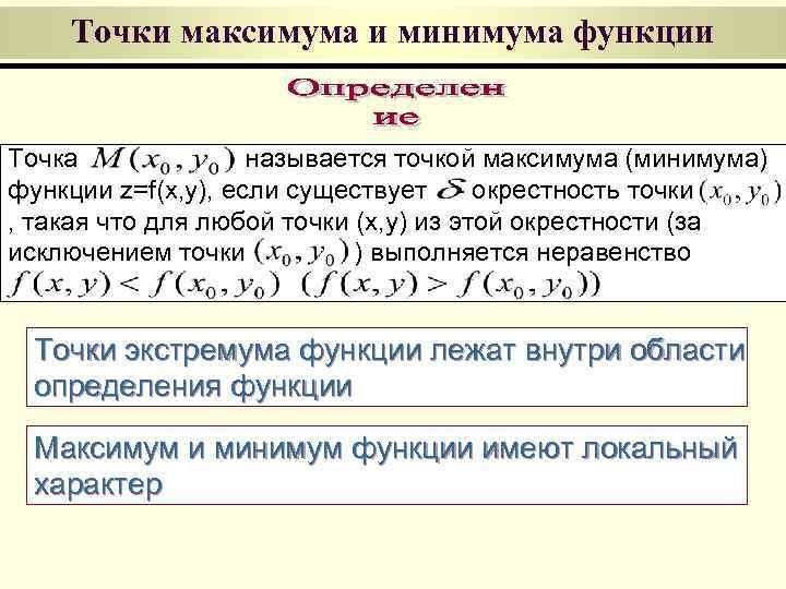 Точки максимума и минимума функции  Точка    называется точкой