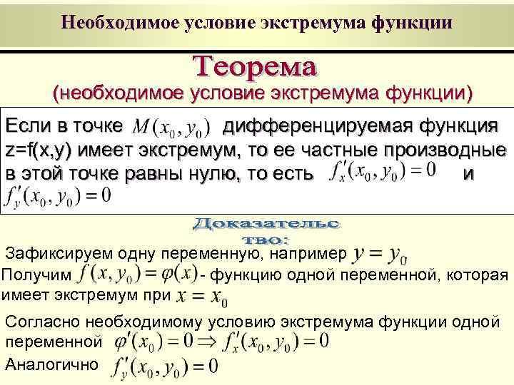 Необходимое условие экстремума функции  (необходимое условие экстремума функции) Если в точке