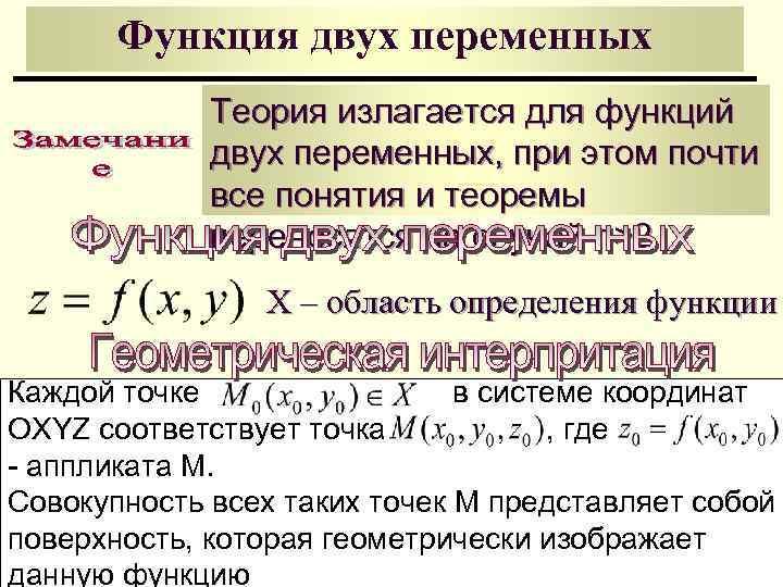 Функция двух переменных   Теория излагается для функций   двух