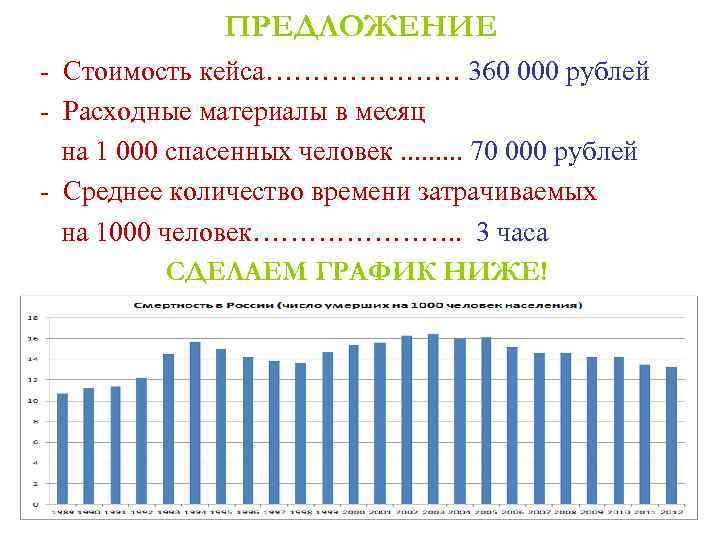 ПРЕДЛОЖЕНИЕ - Стоимость кейса………………… 360 000 рублей - Расходные материалы
