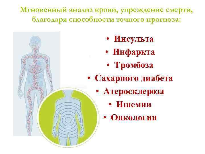 Мгновенный анализ крови, упреждение смерти,  благодаря способности точного прогноза: