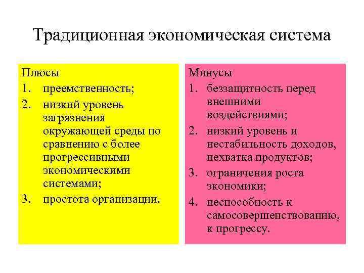 Традиционная экономическая система Плюсы     Минусы 1. преемственность;
