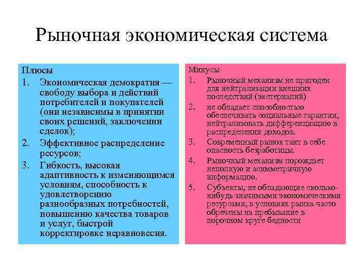 Рыночная экономическая система Плюсы     Минусы 1. Экономическая демократия —