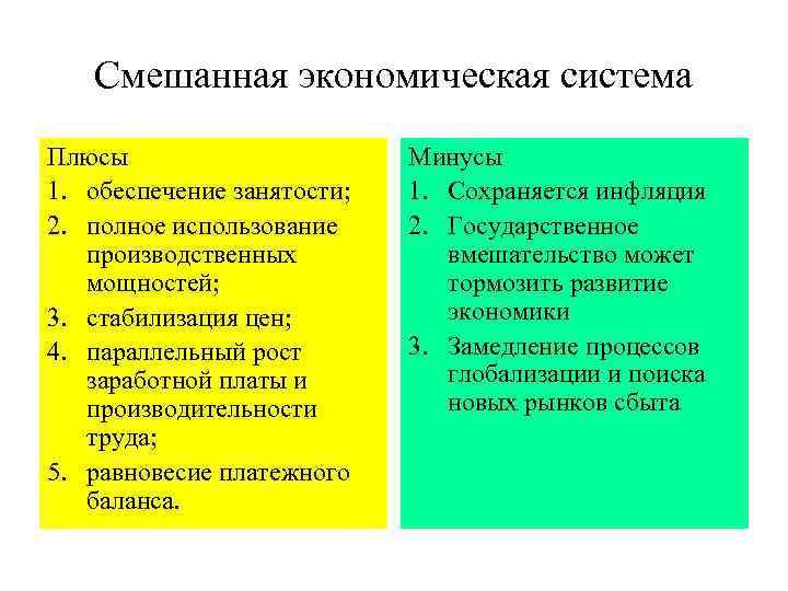 Смешанная экономическая система Плюсы    Минусы 1. обеспечение занятости;