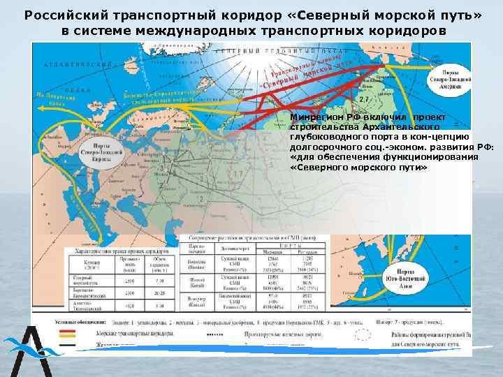 Российский транспортный коридор «Северный морской путь» в системе международных транспортных коридоров