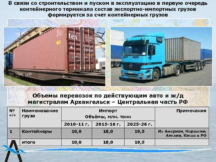 В связи со строительством и пуском в эксплуатацию в первую очередь контейнерного терминала состав