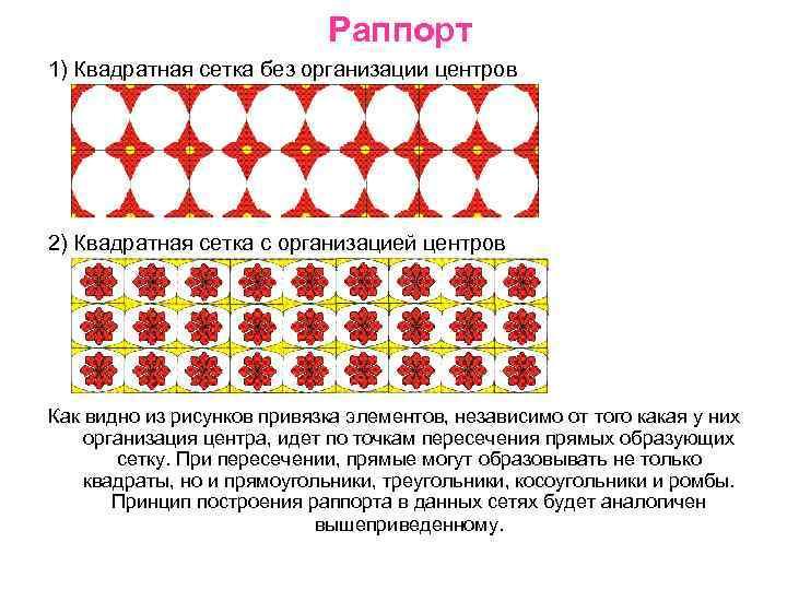 Раппорт 1) Квадратная сетка без организации центров 2) Квадратная