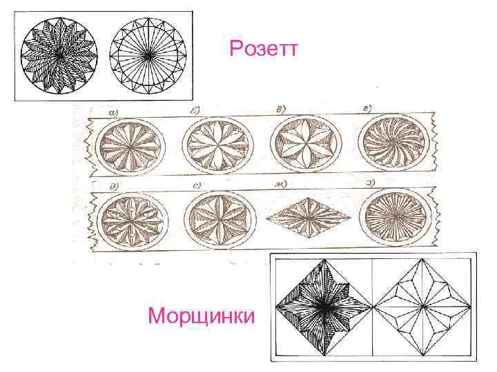Розетт Морщинки