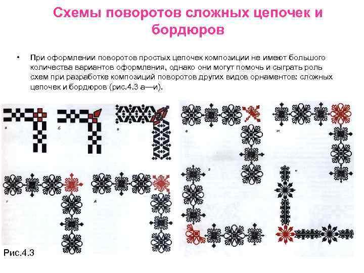 Схемы поворотов сложных цепочек и    бордюров  •
