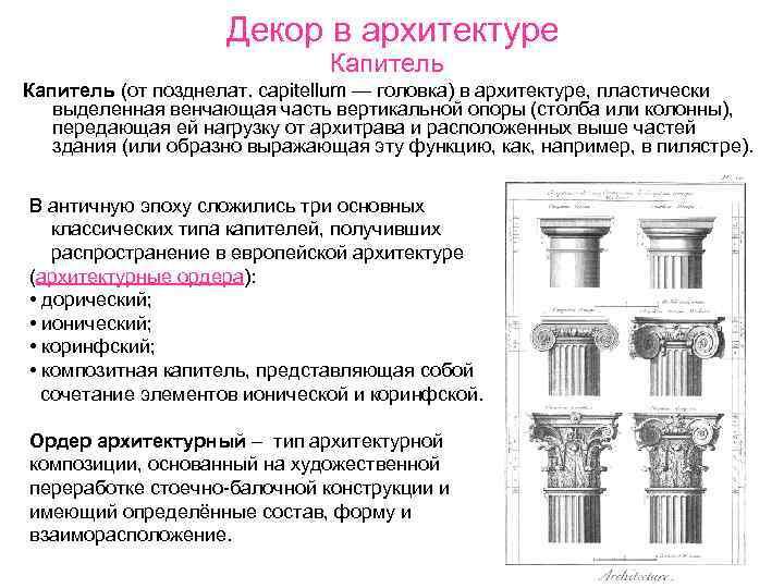 Декор в архитектуре      Капитель (от