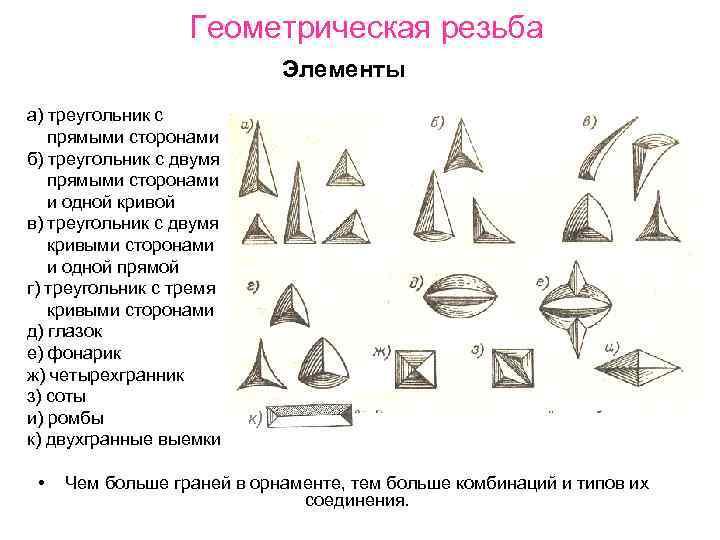 Геометрическая резьба       Элементы а) треугольник