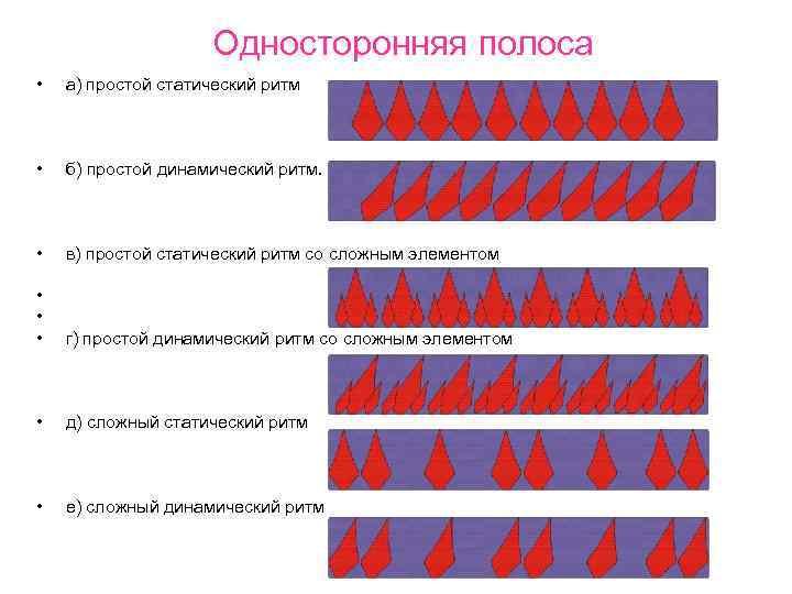 Односторонняя полоса •  а) простой статический ритм •
