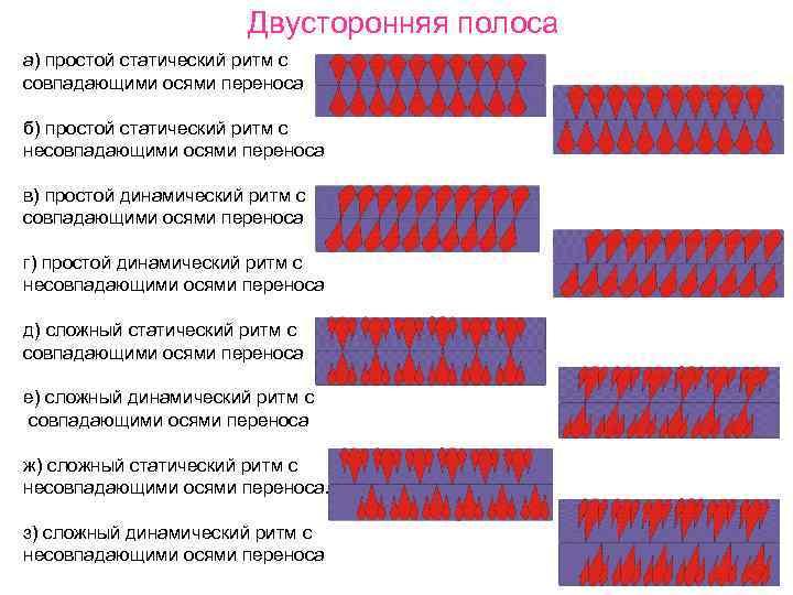 Двусторонняя полоса а) простой статический ритм с совпадающими осями переноса