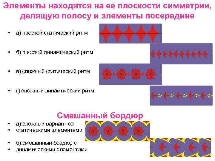 Элементы находятся на ее плоскости симметрии, делящую полосу и элементы посередине  •
