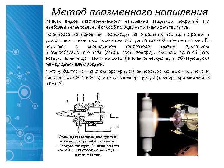 Метод плазменного напыления Из всех видов газотермического напыления защитных покрытий это наиболее