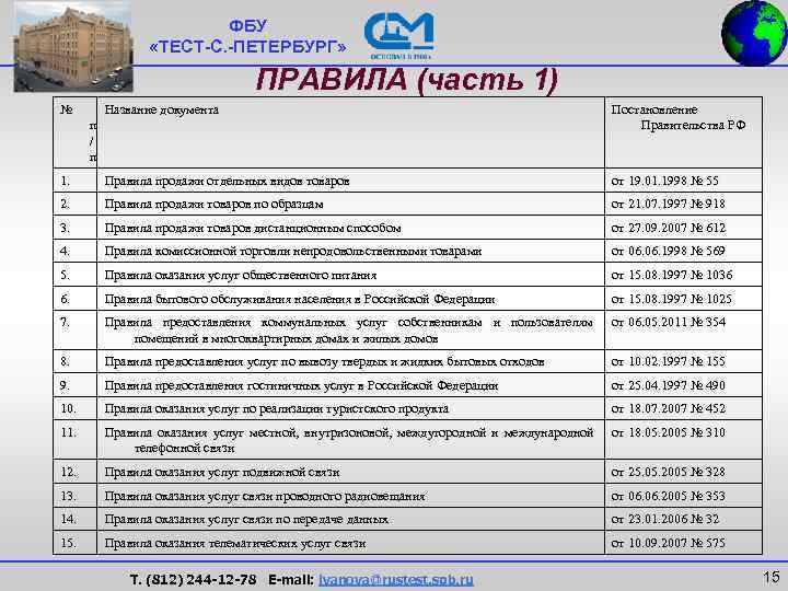 ФБУ    «ТЕСТ-С. -ПЕТЕРБУРГ»