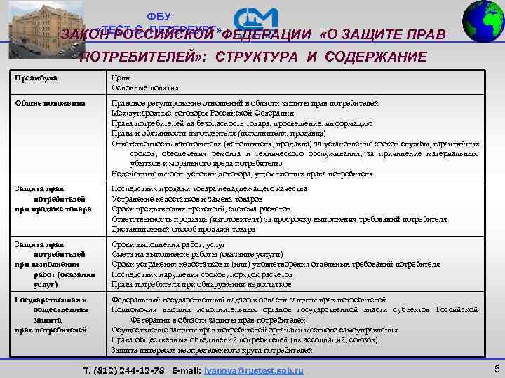 ФБУ   «ТЕСТ-С. -ПЕТЕРБУРГ»   ЗАКОН РОССИЙСКОЙ ФЕДЕРАЦИИ