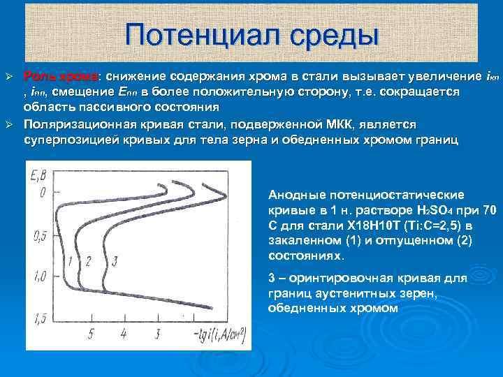 Потенциал среды Ø Роль хрома: снижение содержания хрома в стали вызывает