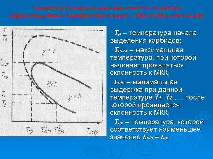 Температурно-временная зависимость областей карбидовыделения (штриховая линия) и МКК (сплошная линия)