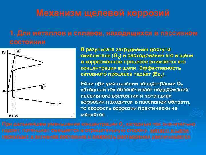 Механизм щелевой коррозий  1. Для металлов и сплавов, находящихся в пассивном