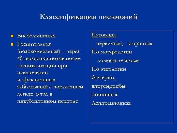 Классификация пневмоний n  Внебольничная   Патогенез n  Госпитальная