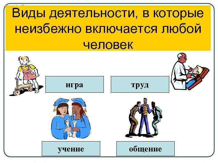 Виды деятельности, в которые неизбежно включается любой человек игра учение труд общение