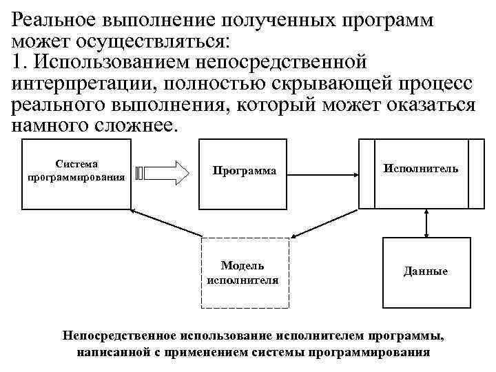 Реальное выполнение полученных программ может осуществляться:  1. Использованием непосредственной интерпретации, полностью скрывающей процесс