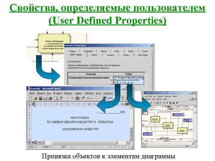 Свойства, определяемые пользователем  (User Defined Properties)   Привязка объектов к элементам диаграммы