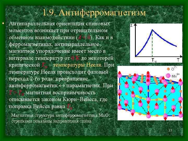 1. 9. Антиферромагнетизм • Антипараллельная ориентация спиновых  моментов возникает