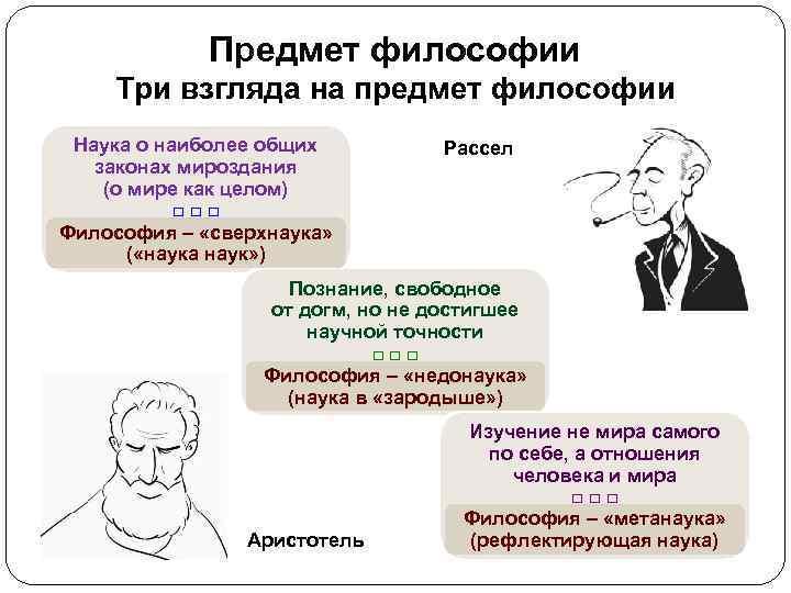 Предмет философии Три взгляда на предмет философии Наука о наиболее общих