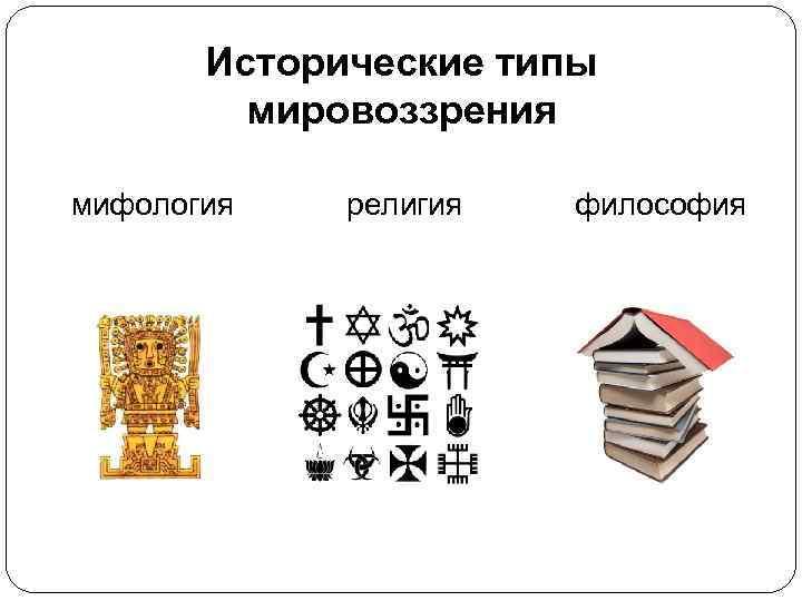 Исторические типы  мировоззрения мифология  религия  философия