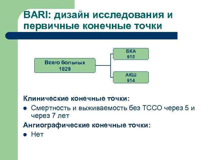 BARI: дизайн исследования и первичные конечные точки     БКА