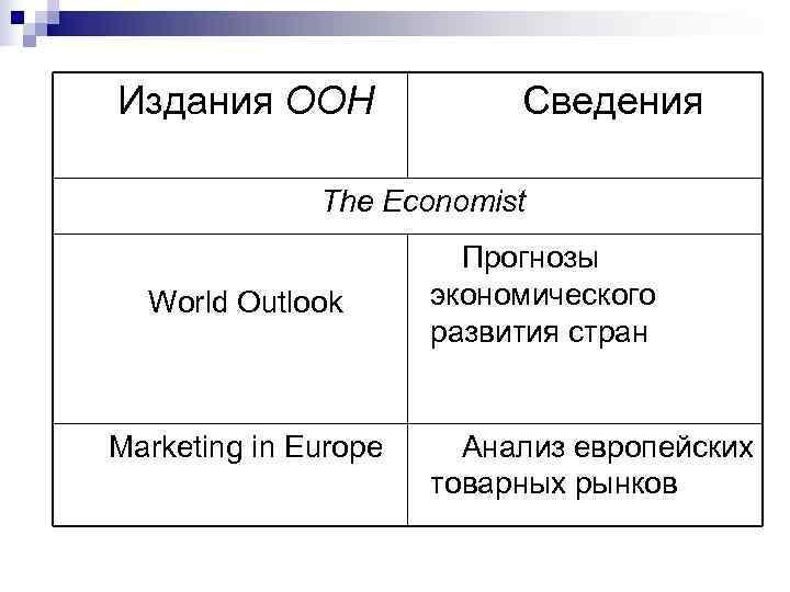 Издания ООН   Сведения    The Economist