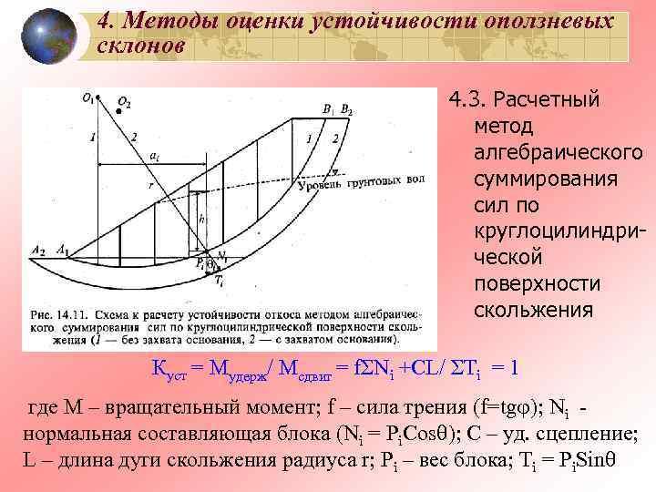 4. Методы оценки устойчивости оползневых  склонов     4.