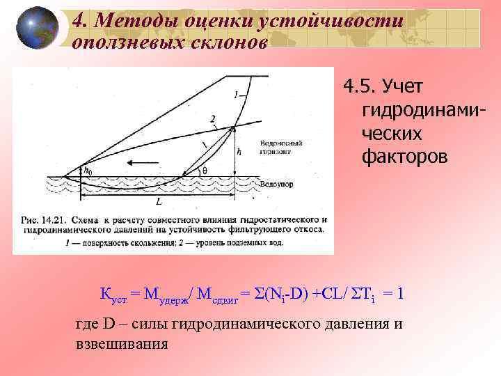 4. Методы оценки устойчивости оползневых склонов    4. 5. Учет