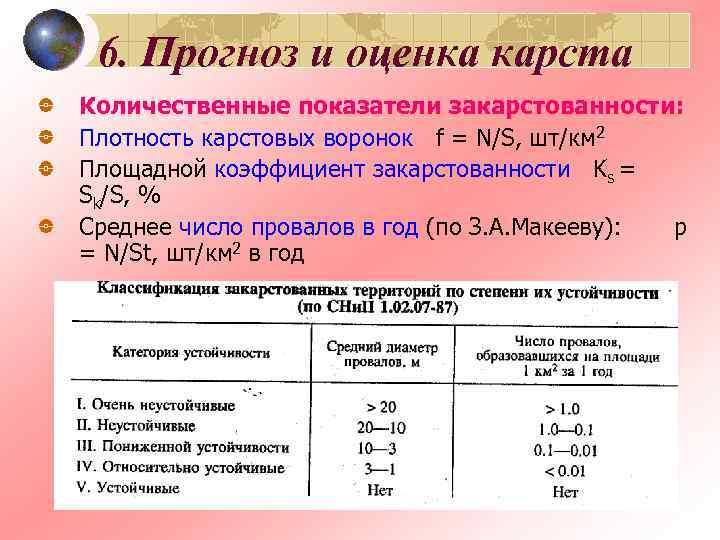 6. Прогноз и оценка карста Количественные показатели закарстованности: Плотность карстовых воронок  f