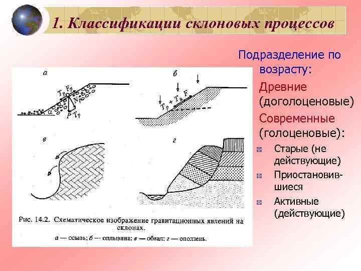 1. Классификации склоновых процессов    Подразделение по