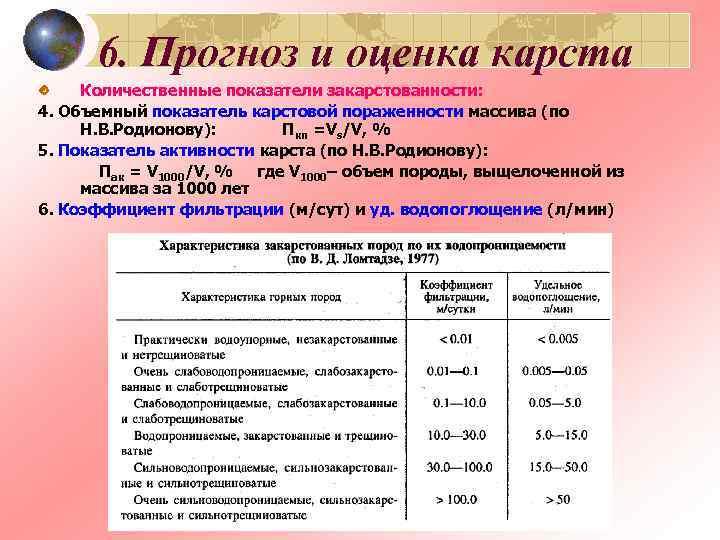 6. Прогноз и оценка карста Количественные показатели закарстованности: 4. Объемный показатель карстовой пораженности