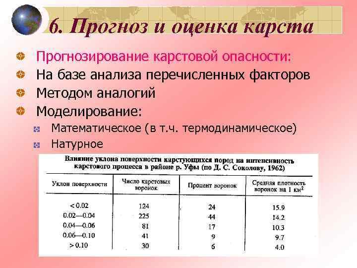 6. Прогноз и оценка карста Прогнозирование карстовой опасности: На базе анализа перечисленных факторов