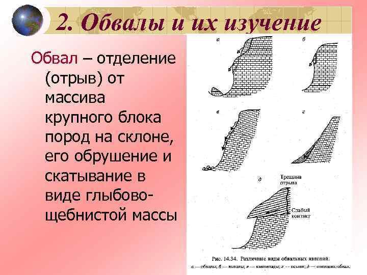 2. Обвалы и их изучение Обвал – отделение  (отрыв) от  массива